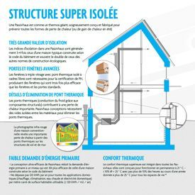 Structure super isolée